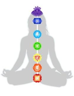 csakrák tisztítása kristályokkal és energiával képzés, Csakratisztítás, auratisztítás