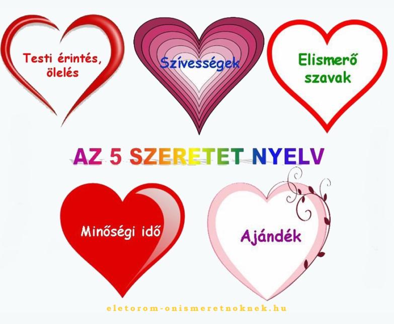 Szeretetnyelv-teszt